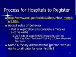 process for hospitals to register