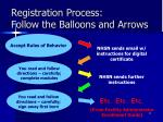registration process follow the balloons and arrows