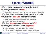 conveyor concepts