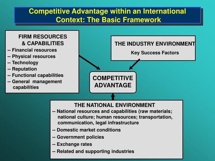 Competitive Advantage within an International
