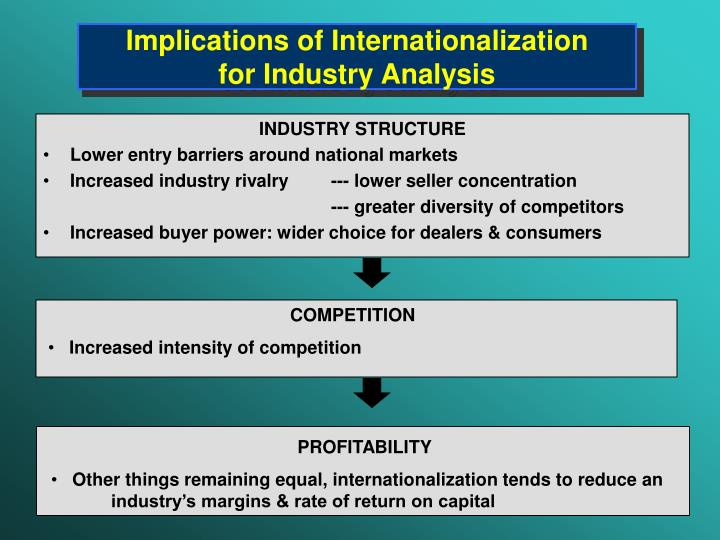 Implications of internationalization for industry analysis