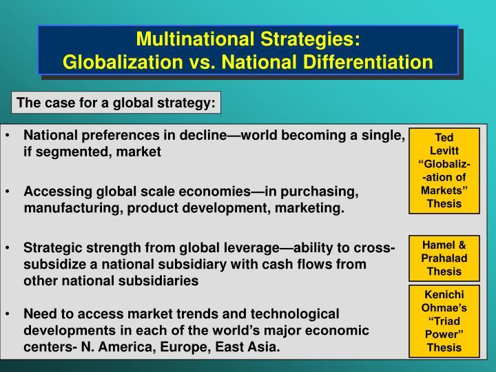 Multinational Strategies: