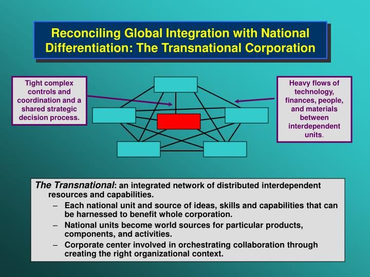 Reconciling Global Integration with National Differentiation: The Transnational Corporation