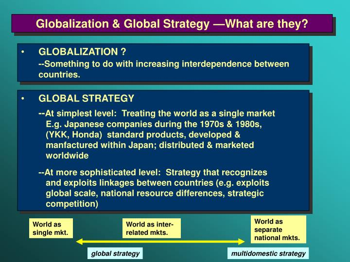 Globalization & Global Strategy —What are they?