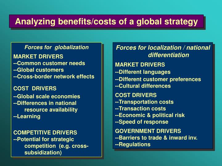 Analyzing benefits/costs of a global strategy