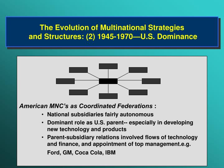 The Evolution of Multinational