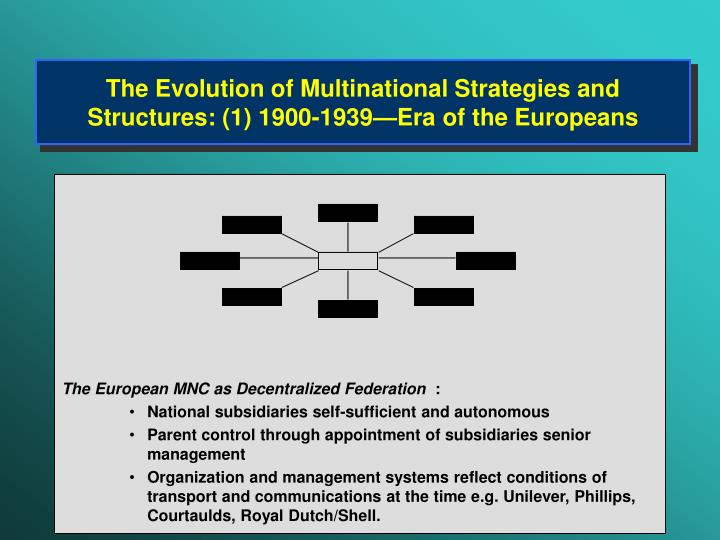 The Evolution of Multinational Strategies and Structures: (1)