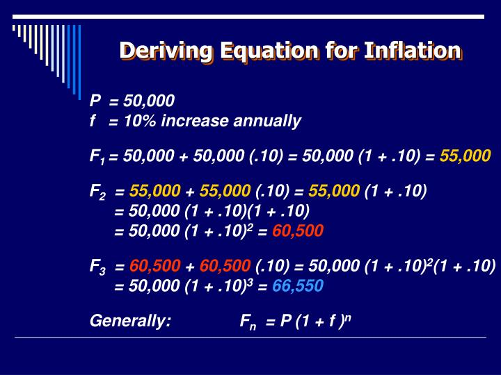 Deriving Equation for Inflation