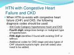 htn with congestive heart failure and ckd