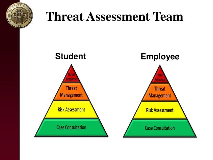 Threat Assessment Team
