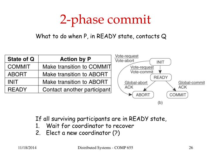 2-phase commit