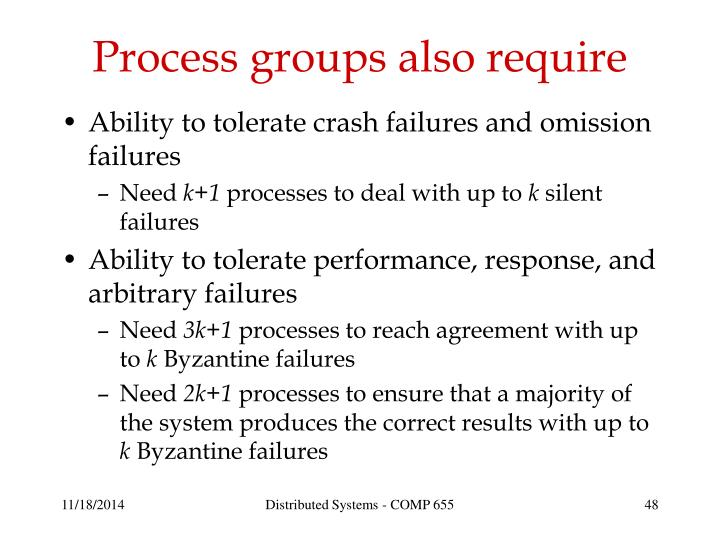 Process groups also require