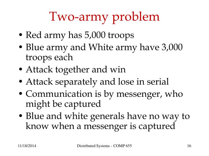 Two-army problem