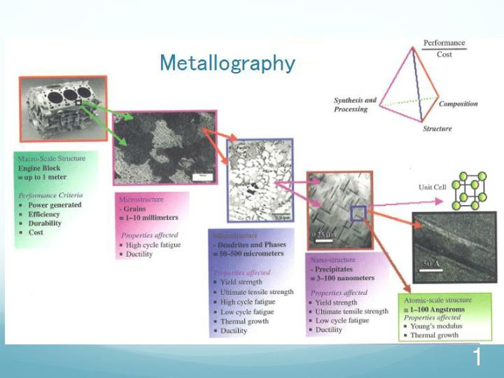 the various steps when preparing for a metallographic examination