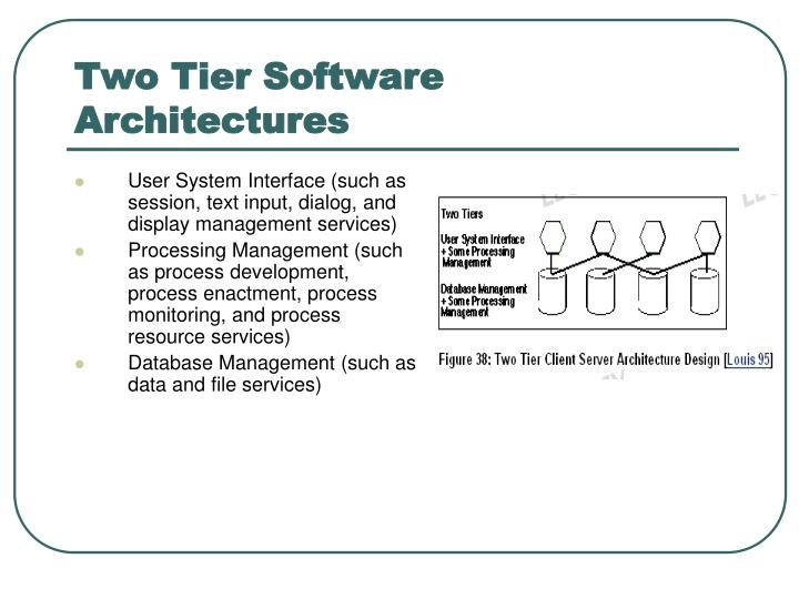 User System Interface (such as session, text input, dialog, and display management services)