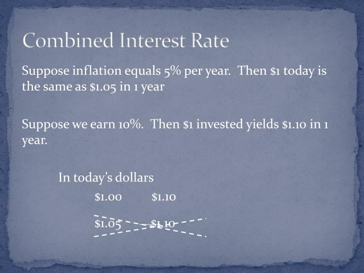 Combined Interest Rate