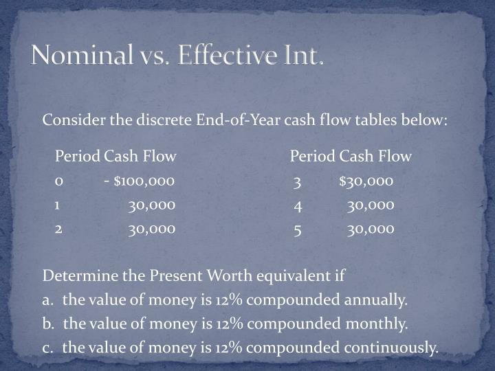 Nominal vs. Effective Int.