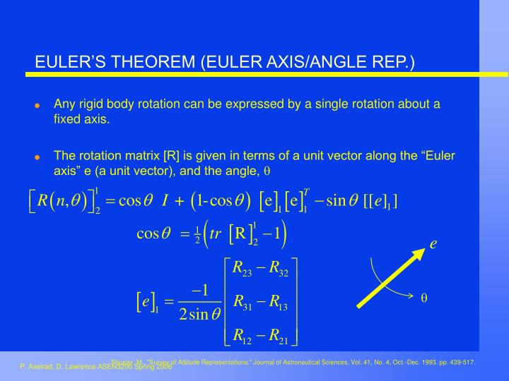 EULER'S THEOREM (EULER AXIS/ANGLE REP.)
