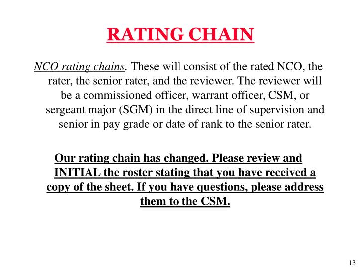RATING CHAIN