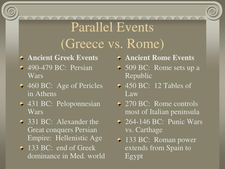 Parallel events greece vs rome