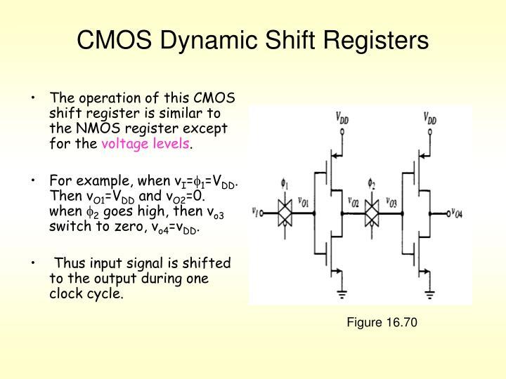 CMOS Dynamic Shift Registers