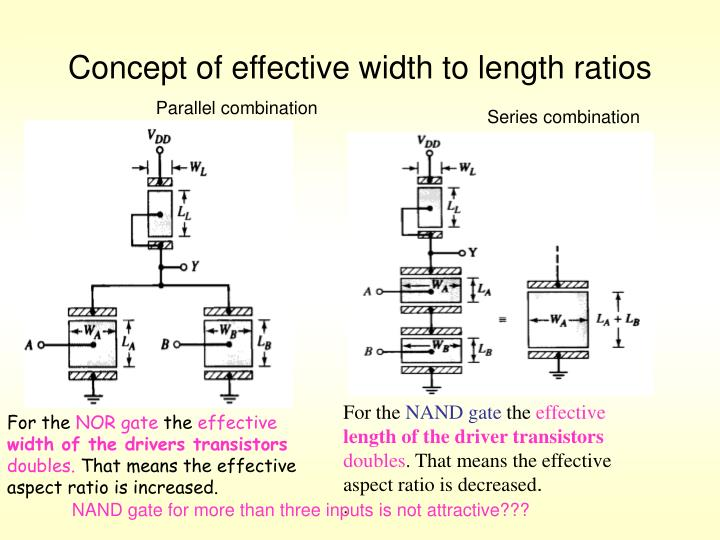 Concept of effective width to length ratios