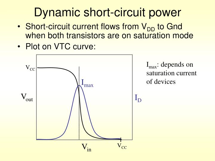 Dynamic short-circuit power
