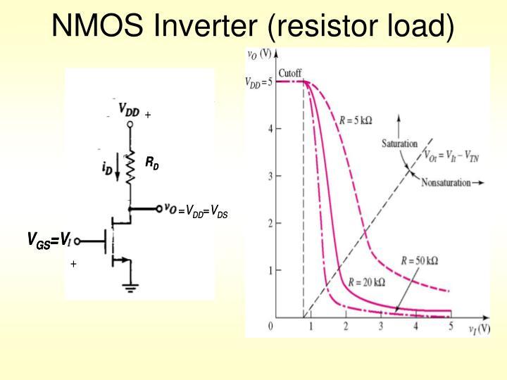 NMOS Inverter (resistor load)