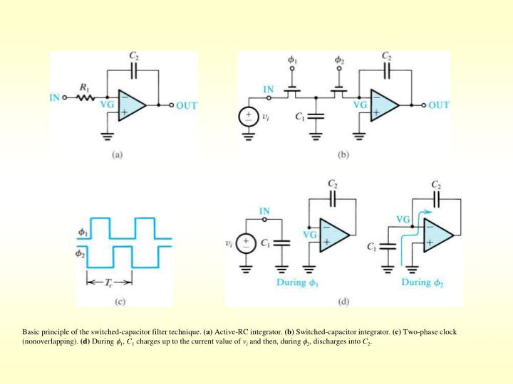 Basic principle of the switched-capacitor filter technique.