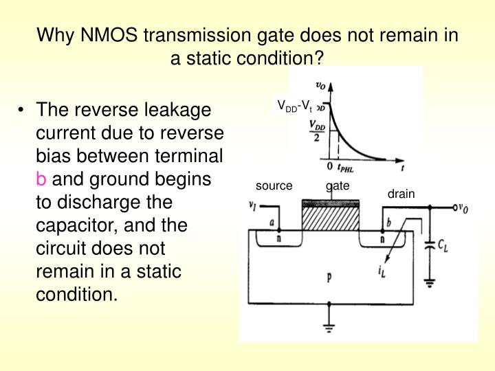 Why NMOS transmission gate does not remain in a static condition?