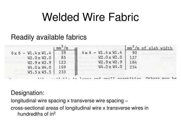 Generous common welded wire fabric sizes contemporary electrical ppt reinforced concrete design powerpoint presentation id6797866 greentooth Gallery