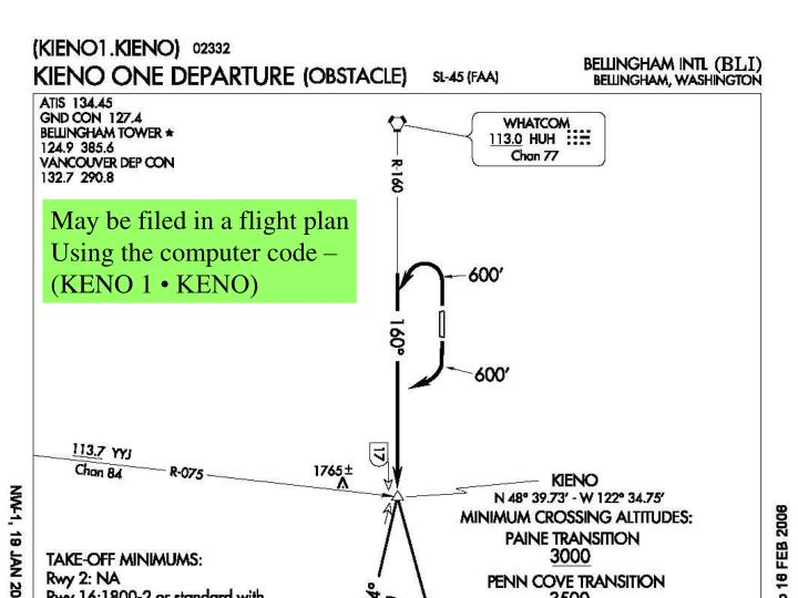 May be filed in a flight plan