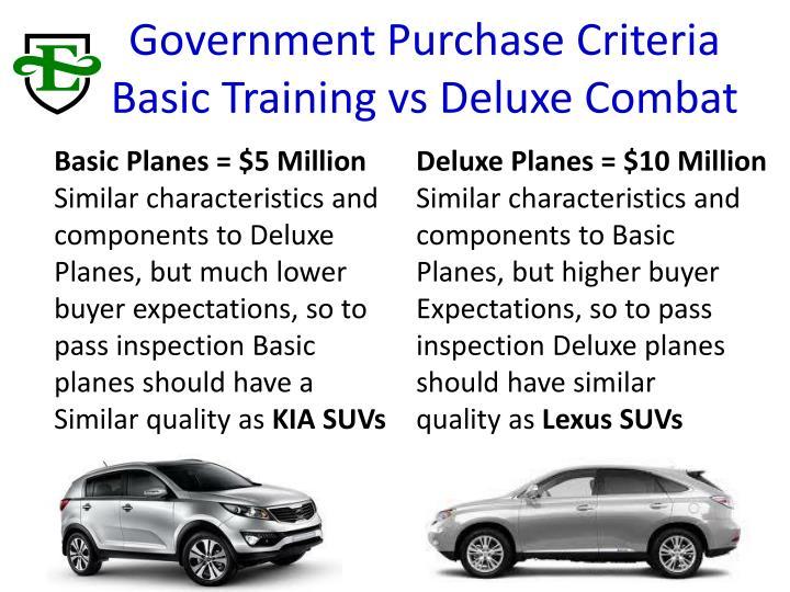 Government Purchase Criteria
