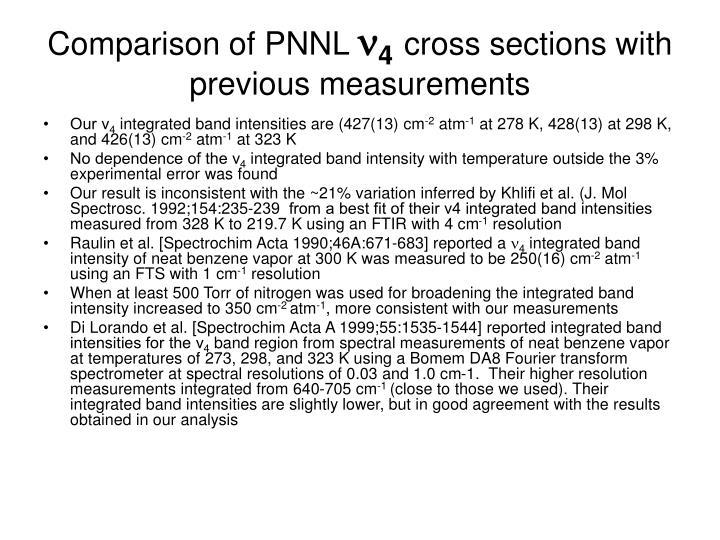 Comparison of PNNL