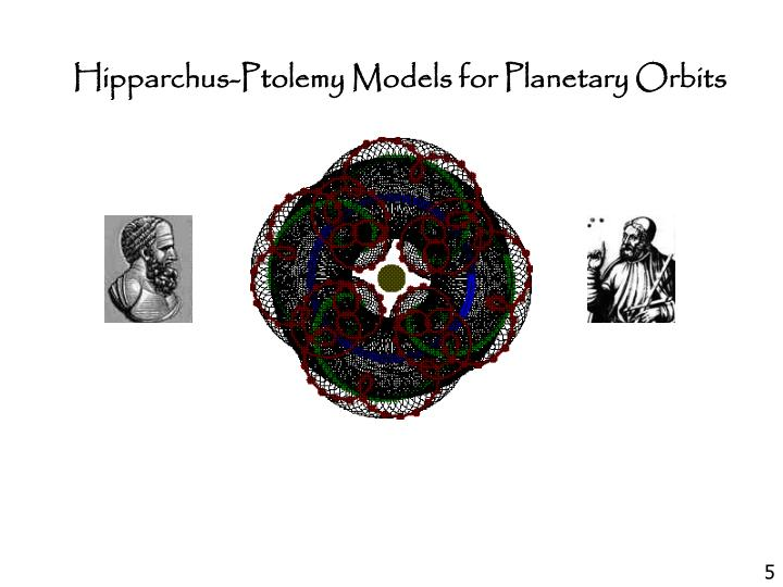 Hipparchus-Ptolemy Models for Planetary Orbits