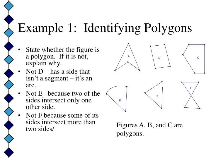 State whether the figure is a polygon.  If it is not, explain why.