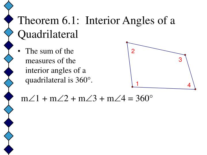 The sum of the measures of the interior angles of a quadrilateral is 360