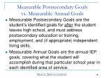 measurable postsecondary goals vs measurable annual goals