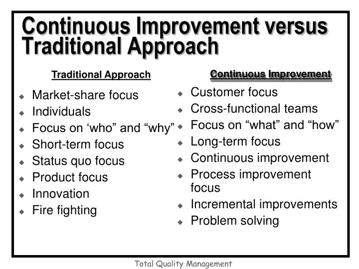 Market-share focus