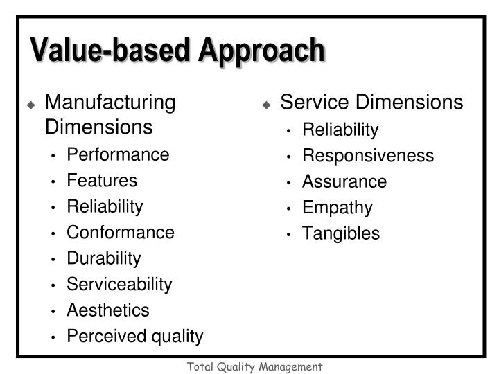 Manufacturing Dimensions