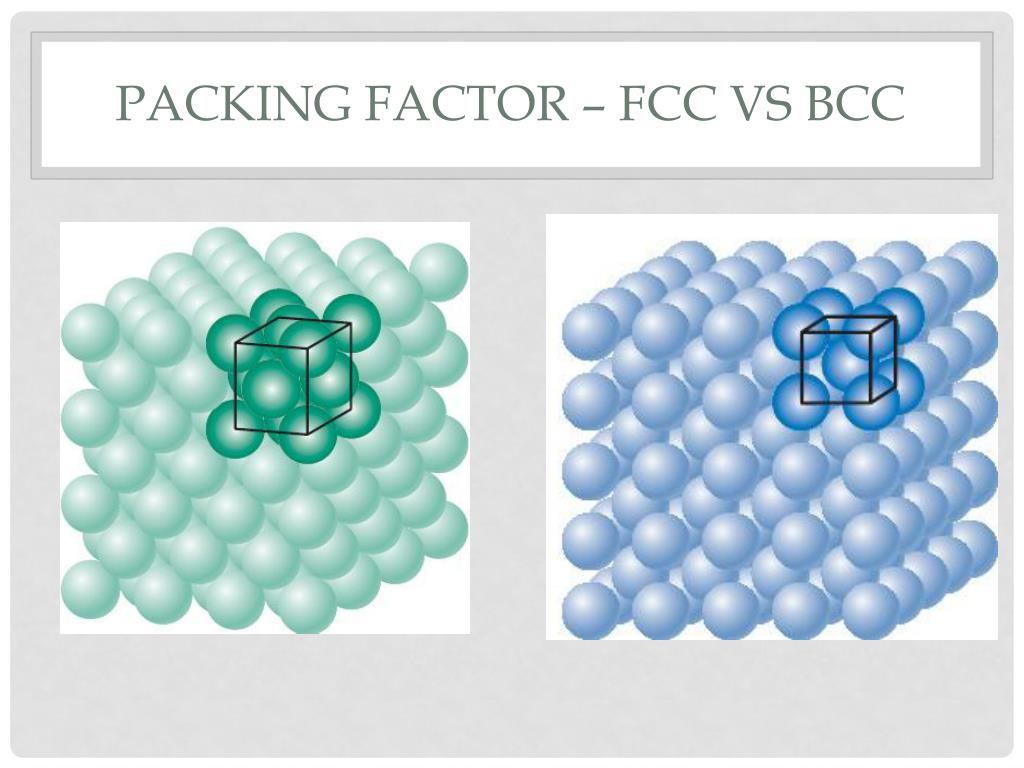 Coordination Number Of Fcc