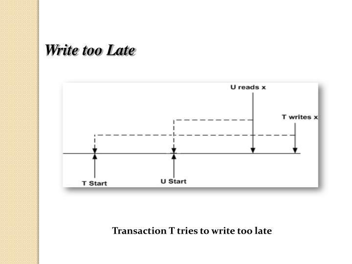 Write too Late