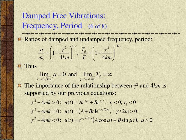 Damped Free Vibrations: