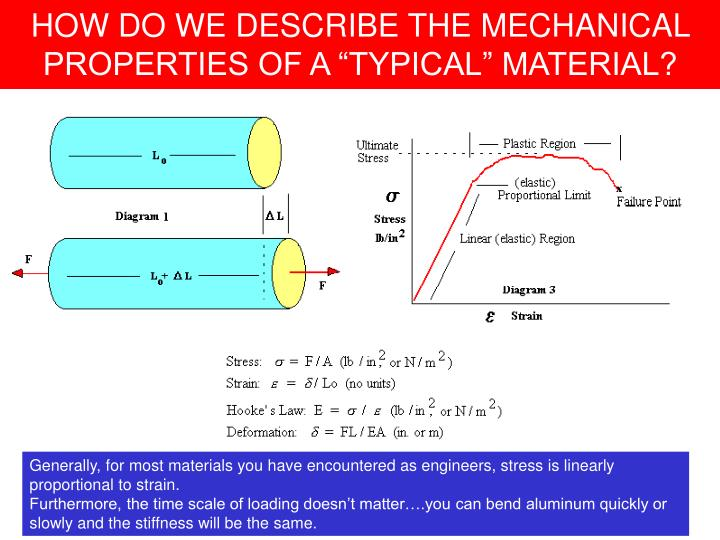 """HOW DO WE DESCRIBE THE MECHANICAL PROPERTIES OF A """"TYPICAL"""" MATERIAL?"""