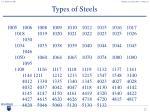 types of steels