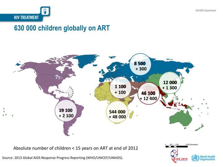 630 000 children globally on ART
