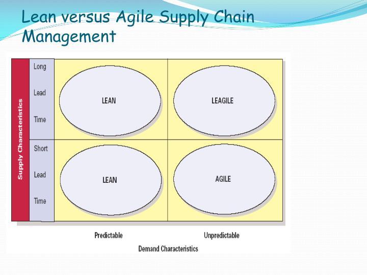 Lean versus Agile Supply Chain Management