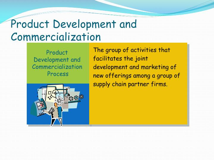 The group of activities that facilitates the joint development and marketing of new offerings among a group of supply chain partner firms.