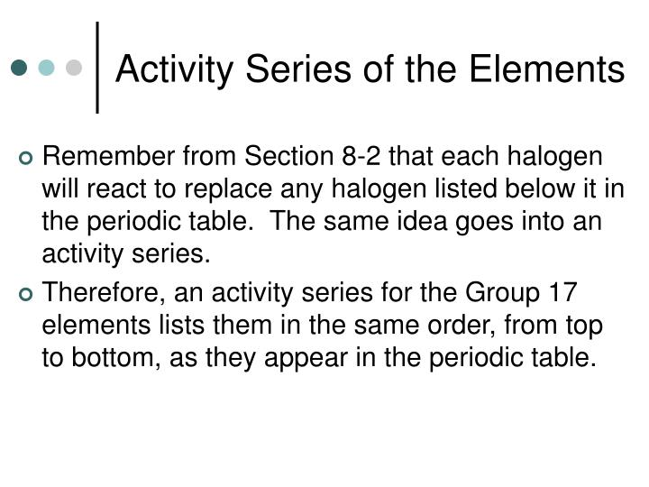 activity series periodic table top