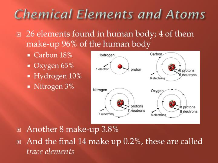 Chemical Elements and Atoms